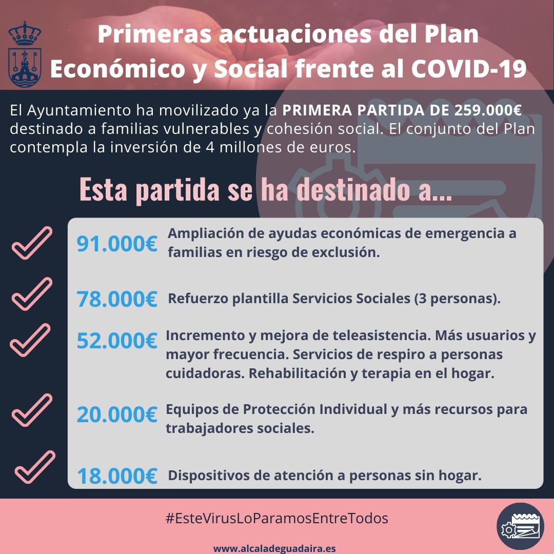 Primeras actuaciones plan económico
